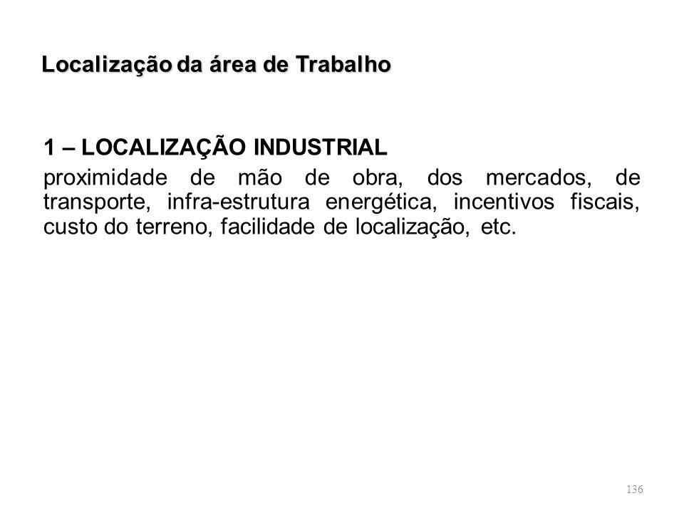 136 Localização da área de Trabalho 1 – LOCALIZAÇÃO INDUSTRIAL proximidade de mão de obra, dos mercados, de transporte, infra-estrutura energética, in
