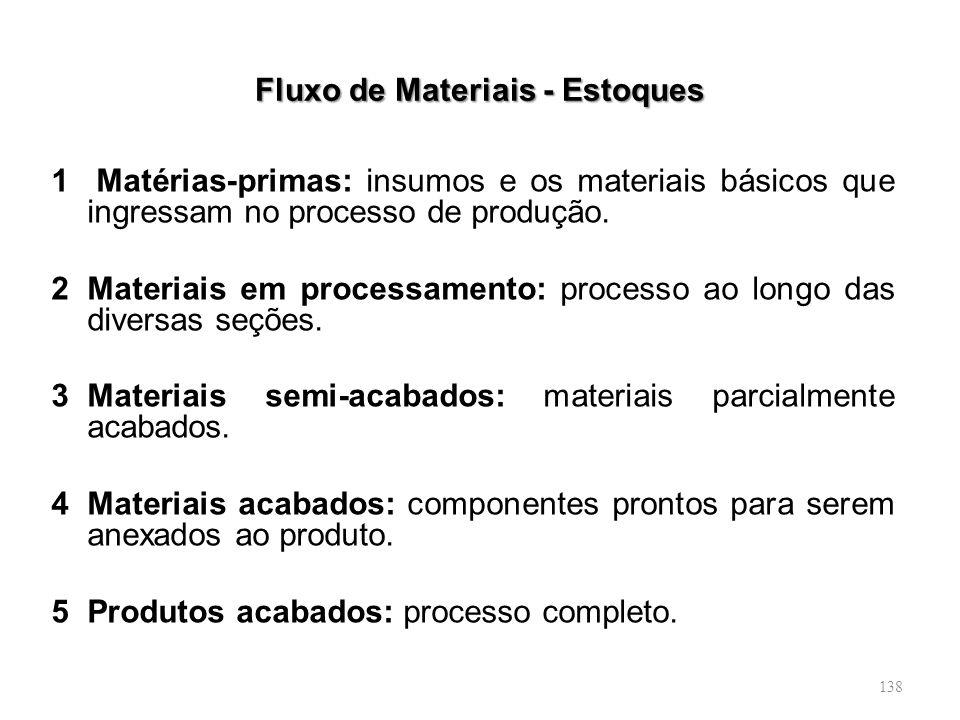 138 Fluxo de Materiais - Estoques 1 Matérias-primas: insumos e os materiais básicos que ingressam no processo de produção. 2Materiais em processamento