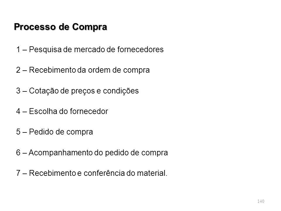 140 Processo de Compra 1 – Pesquisa de mercado de fornecedores 2 – Recebimento da ordem de compra 3 – Cotação de preços e condições 4 – Escolha do for