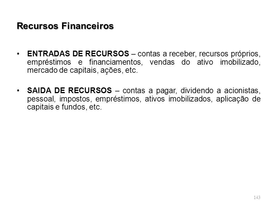 143 Recursos Financeiros ENTRADAS DE RECURSOS – contas a receber, recursos próprios, empréstimos e financiamentos, vendas do ativo imobilizado, mercad