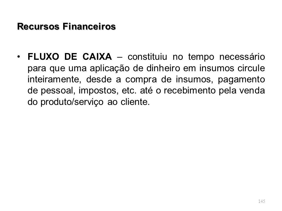 145 FLUXO DE CAIXA – constituiu no tempo necessário para que uma aplicação de dinheiro em insumos circule inteiramente, desde a compra de insumos, pag