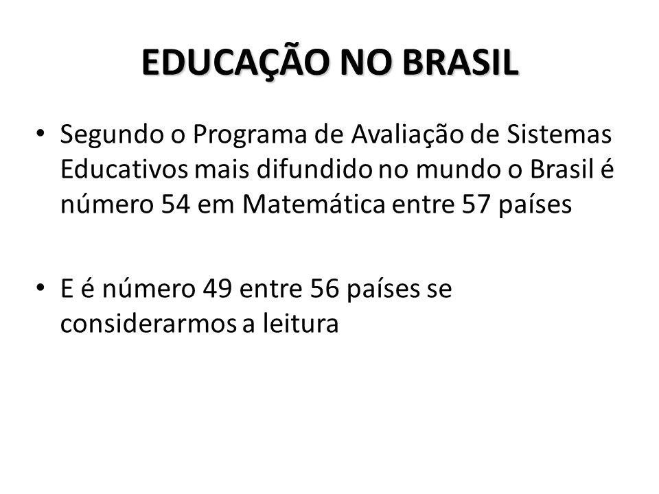 Segundo o Programa de Avaliação de Sistemas Educativos mais difundido no mundo o Brasil é número 54 em Matemática entre 57 países E é número 49 entre