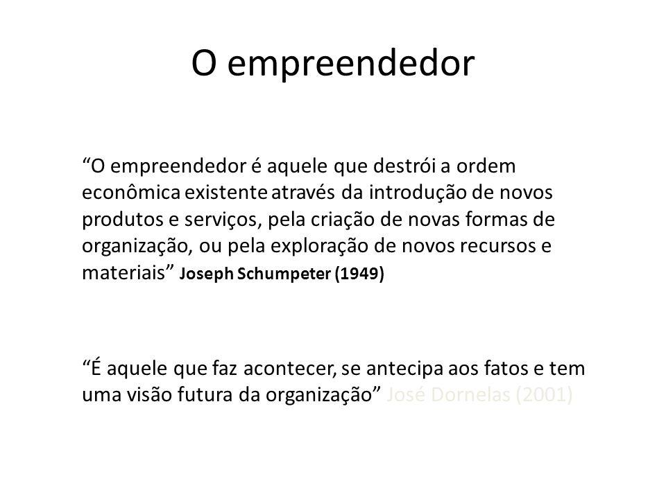 O empreendedor O empreendedor é aquele que destrói a ordem econômica existente através da introdução de novos produtos e serviços, pela criação de nov
