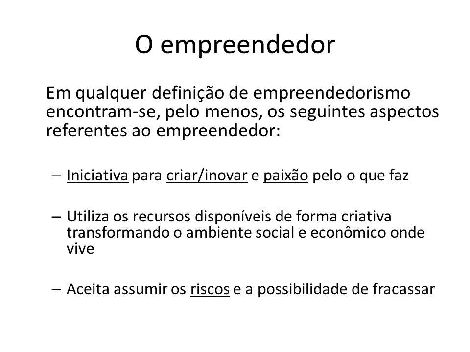 O empreendedor Em qualquer definição de empreendedorismo encontram-se, pelo menos, os seguintes aspectos referentes ao empreendedor: – Iniciativa para