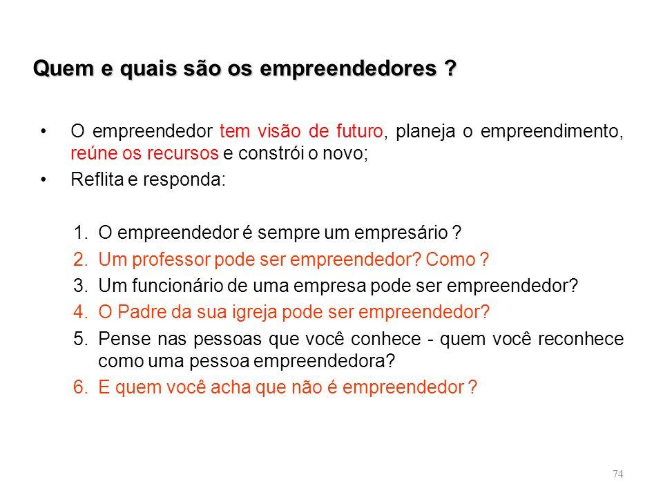 74 Quem e quais são os empreendedores ? O empreendedor tem visão de futuro, planeja o empreendimento, reúne os recursos e constrói o novo; Reflita e r