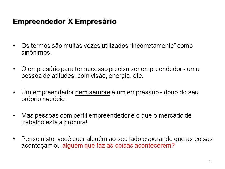 75 Empreendedor X Empresário Os termos são muitas vezes utilizados incorretamente como sinônimos. O empresário para ter sucesso precisa ser empreended