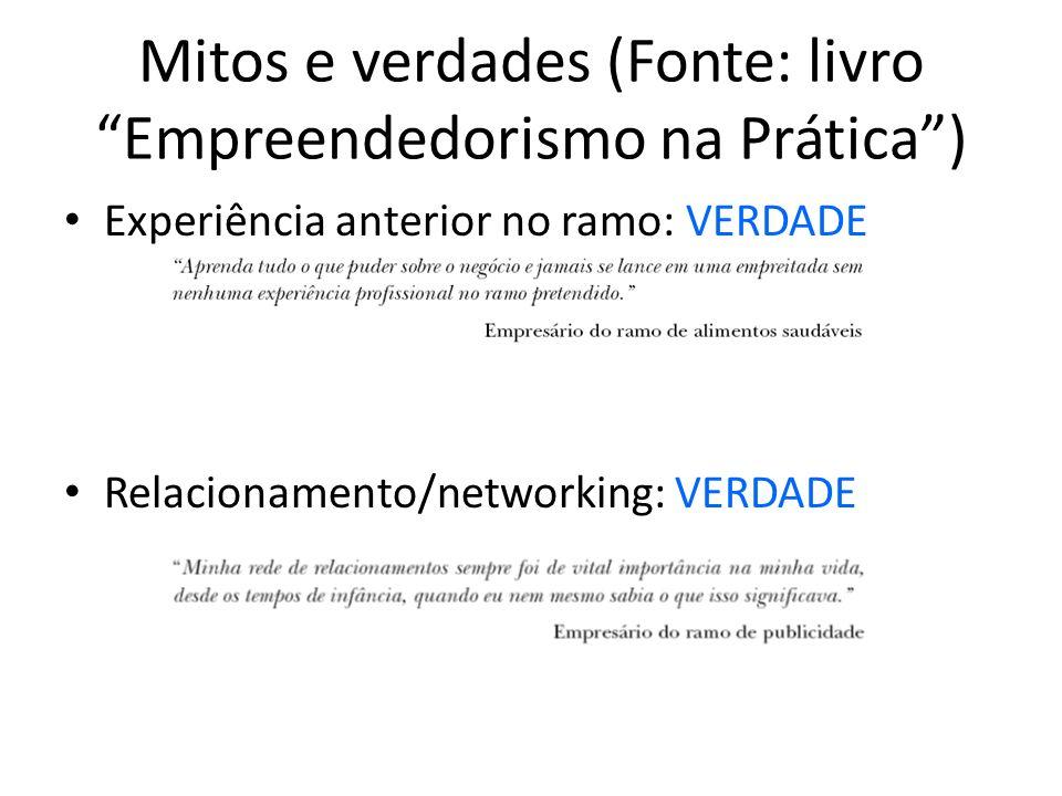 Mitos e verdades (Fonte: livro Empreendedorismo na Prática) Experiência anterior no ramo: VERDADE Relacionamento/networking: VERDADE