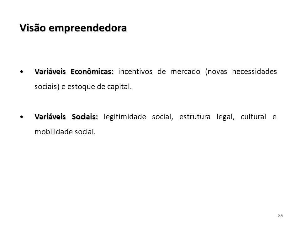 85 Visão empreendedora Variáveis Econômicas:Variáveis Econômicas: incentivos de mercado (novas necessidades sociais) e estoque de capital. Variáveis S