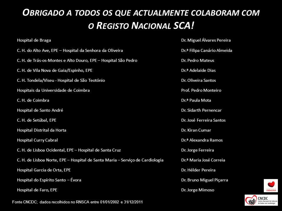 Hospital de BragaDr. Miguel Álvares Pereira C. H. do Alto Ave, EPE – Hospital da Senhora da OliveiraDr.ª Filipa Canário Almeida C. H. de Trás-os-Monte