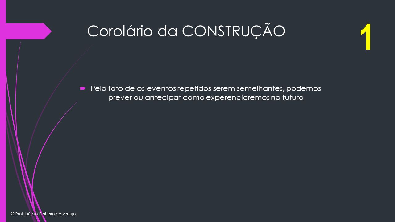 ® Prof. Liércio Pinheiro de Araújo Corolário da CONSTRUÇÃO Pelo fato de os eventos repetidos serem semelhantes, podemos prever ou antecipar como exper