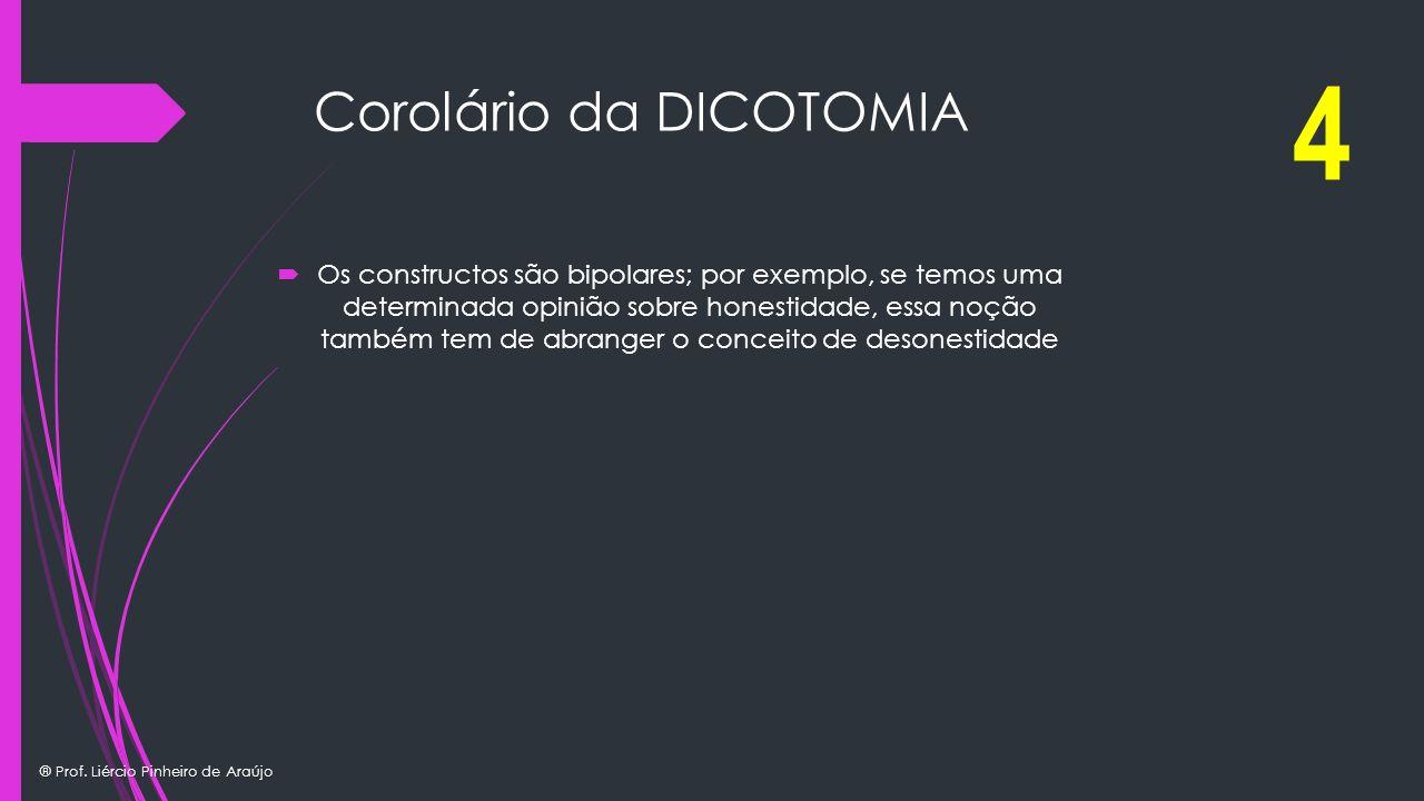 ® Prof. Liércio Pinheiro de Araújo Corolário da DICOTOMIA Os constructos são bipolares; por exemplo, se temos uma determinada opinião sobre honestidad
