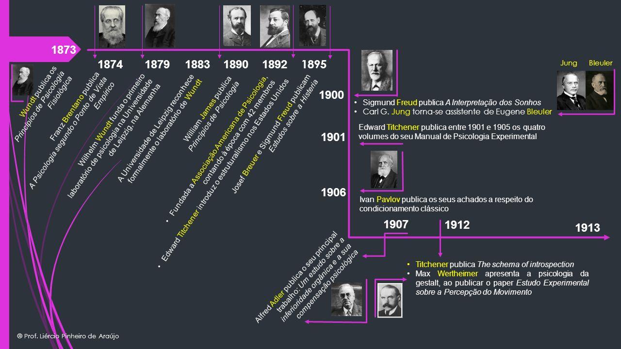 ® Prof. Liércio Pinheiro de Araújo 1900 1873 Wundt publica os Princípios de Psicologia Fisiológica 1874 Franz Brentano publica A Psicologia segundo o