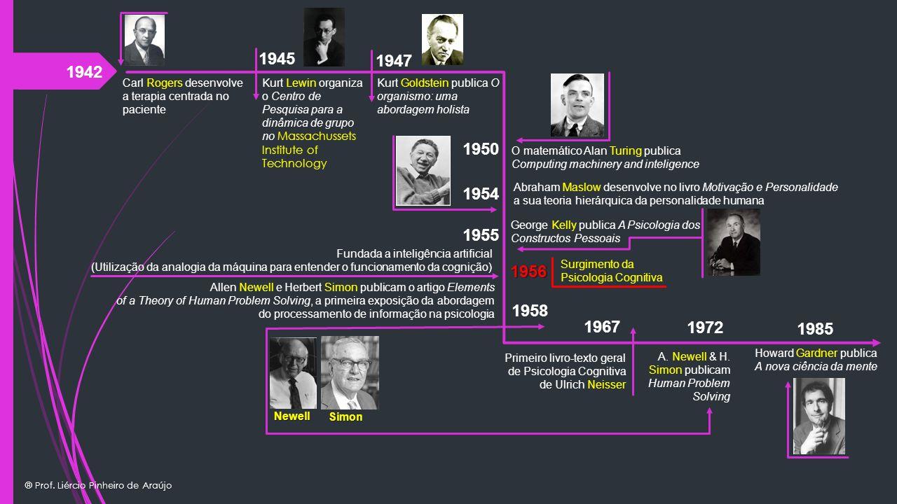® Prof. Liércio Pinheiro de Araújo 1942 Carl Rogers desenvolve a terapia centrada no paciente 1945 Kurt Lewin organiza o Centro de Pesquisa para a din