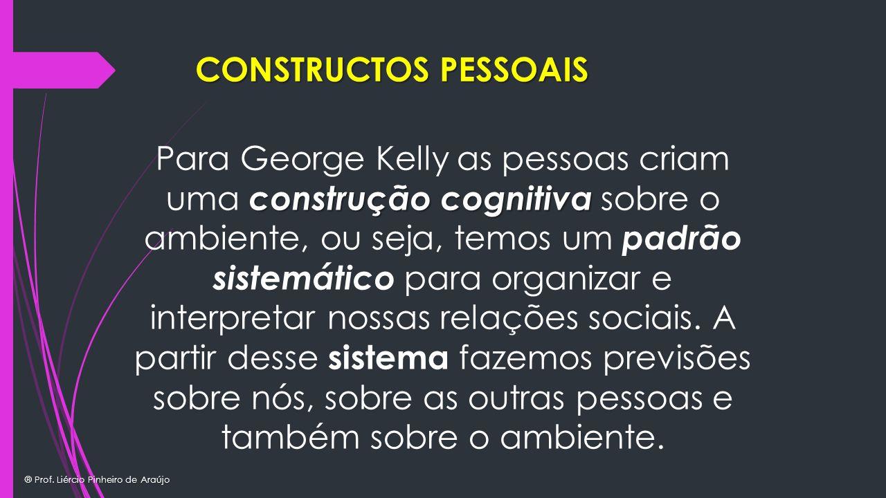 ® Prof. Liércio Pinheiro de Araújo CONSTRUCTOS PESSOAIS construção cognitiva Para George Kelly as pessoas criam uma construção cognitiva sobre o ambie