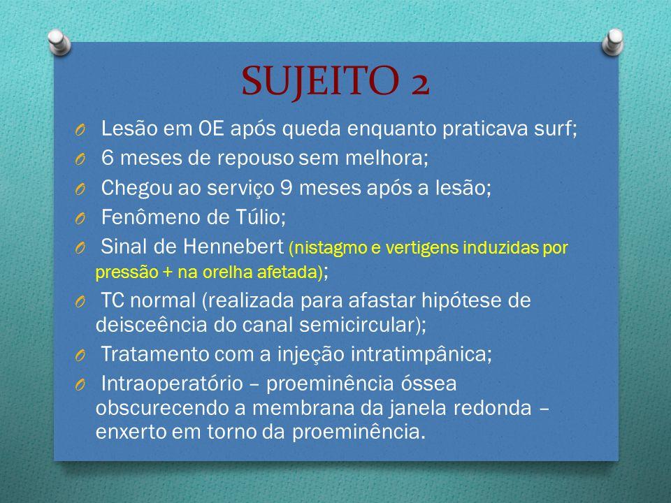 O Lesão em OE causada por cotonete (perfuração de MT no quadrante póstero superior); O 20 semanas de gestação; O Vertigem severa; O Após o tratamento os sintomas foram resolvidos no dia seguinte.