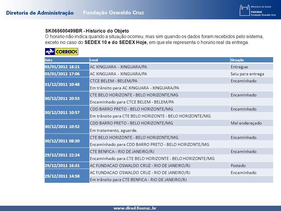 DataLocalSituação 03/01/2012 18:21AC XINGUARA - XINGUARA/PAEntregue 03/01/2012 17:06AC XINGUARA - XINGUARA/PASaiu para entrega 31/12/2011 10:48 CTCE B