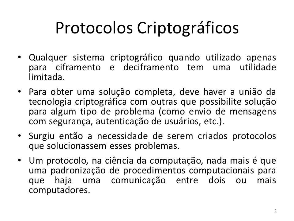 Protocolos Criptográficos (cont.) Entende-se por protocolos criptográficos, aqueles protocolos que se utilizam de criptografia em um ou mais de seus passos.