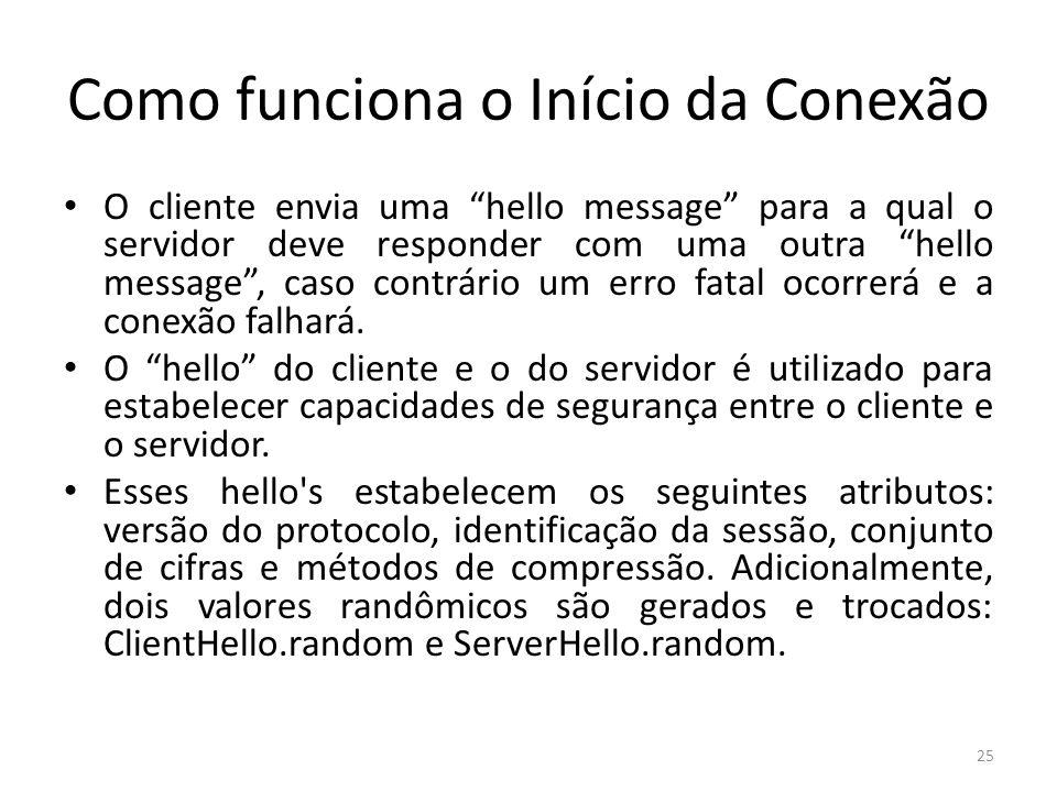 Como funciona o Início da Conexão O cliente envia uma hello message para a qual o servidor deve responder com uma outra hello message, caso contrário