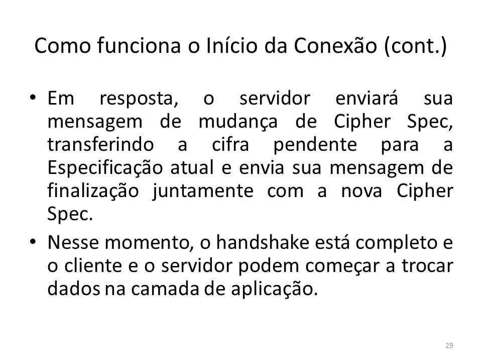 Como funciona o Início da Conexão (cont.) Em resposta, o servidor enviará sua mensagem de mudança de Cipher Spec, transferindo a cifra pendente para a