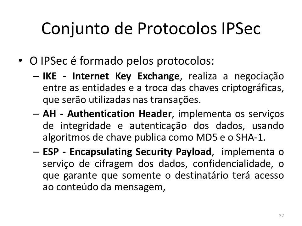 Conjunto de Protocolos IPSec O IPSec é formado pelos protocolos: – IKE - Internet Key Exchange, realiza a negociação entre as entidades e a troca das