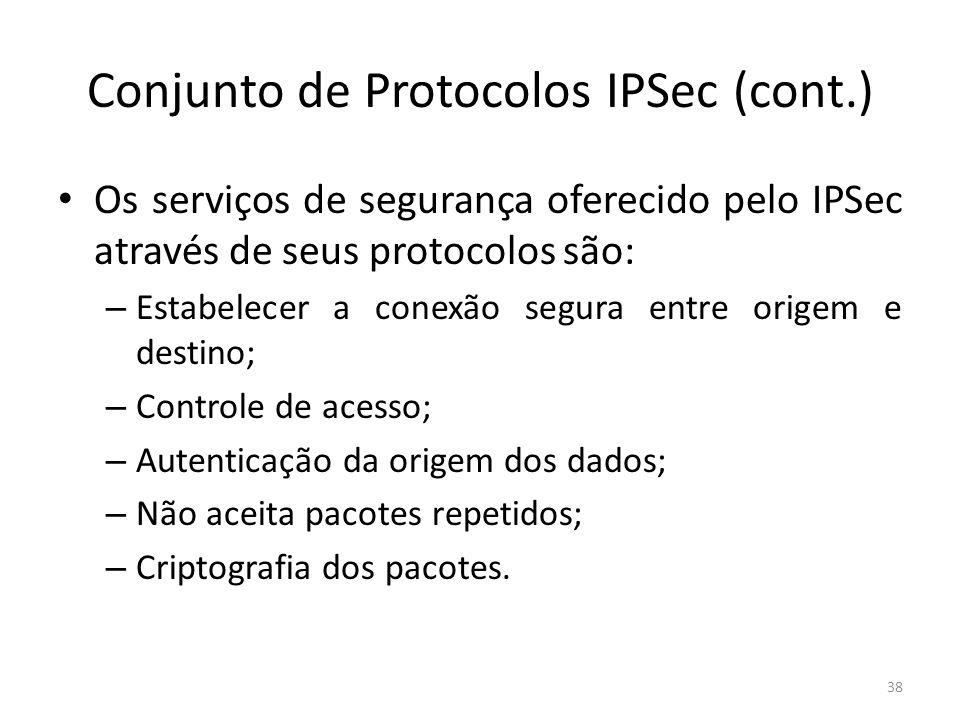 Conjunto de Protocolos IPSec (cont.) Os serviços de segurança oferecido pelo IPSec através de seus protocolos são: – Estabelecer a conexão segura entr