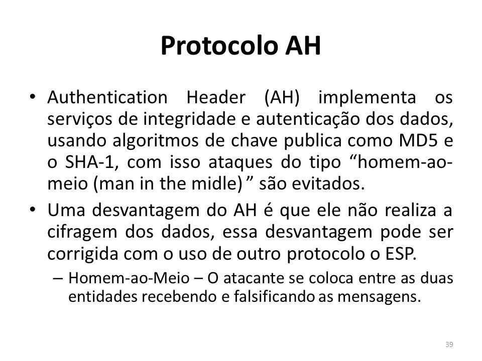 Protocolo AH Authentication Header (AH) implementa os serviços de integridade e autenticação dos dados, usando algoritmos de chave publica como MD5 e