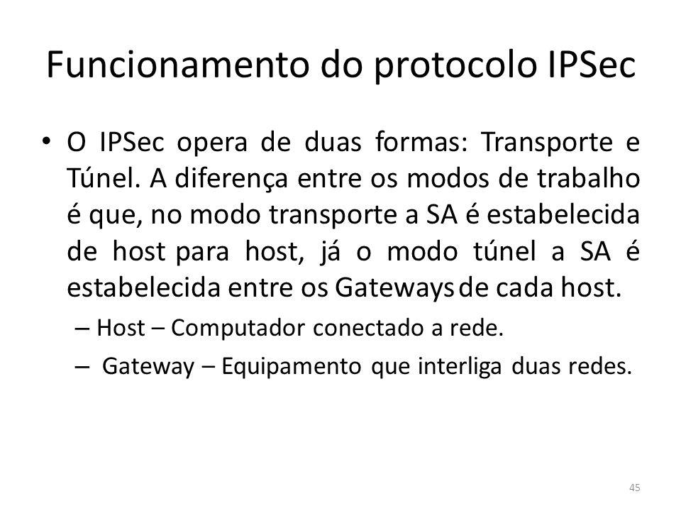 Funcionamento do protocolo IPSec O IPSec opera de duas formas: Transporte e Túnel. A diferença entre os modos de trabalho é que, no modo transporte a