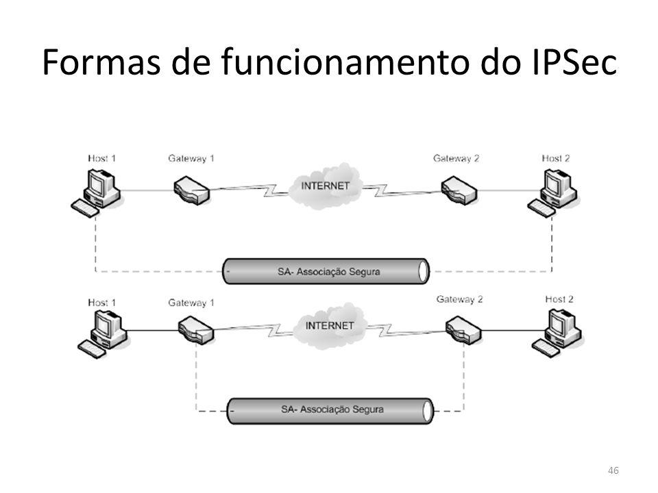 Formas de funcionamento do IPSec 46