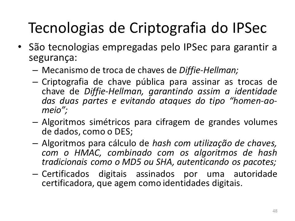 Tecnologias de Criptografia do IPSec São tecnologias empregadas pelo IPSec para garantir a segurança: – Mecanismo de troca de chaves de Diffie-Hellman