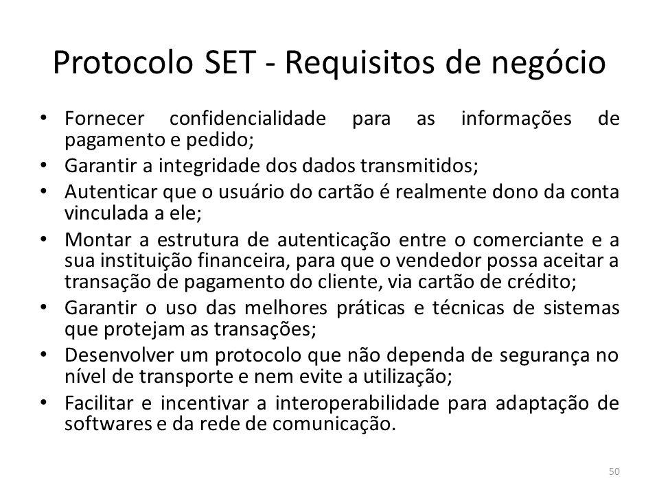 Protocolo SET - Requisitos de negócio Fornecer confidencialidade para as informações de pagamento e pedido; Garantir a integridade dos dados transmiti