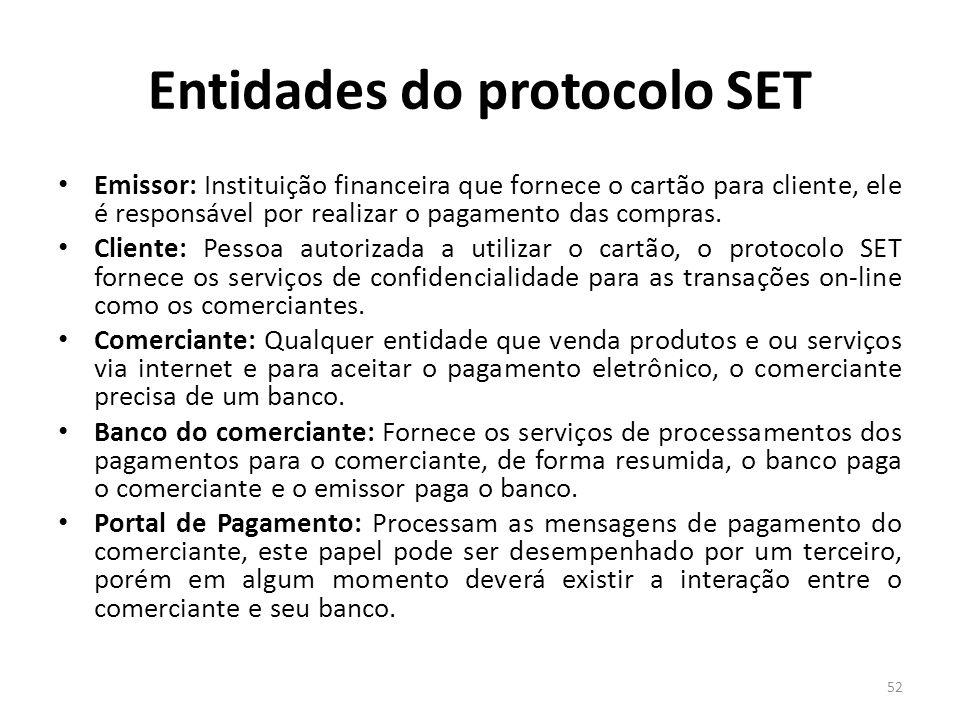 Entidades do protocolo SET Emissor: Instituição financeira que fornece o cartão para cliente, ele é responsável por realizar o pagamento das compras.