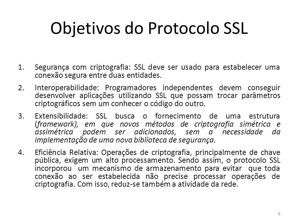 Alertas de Erro O tratamento de erros pelo SSL Handshake Protocol é muito simples: – Quando um erro é detectado, quem detectou o erro envia um alerta para o outro lado.