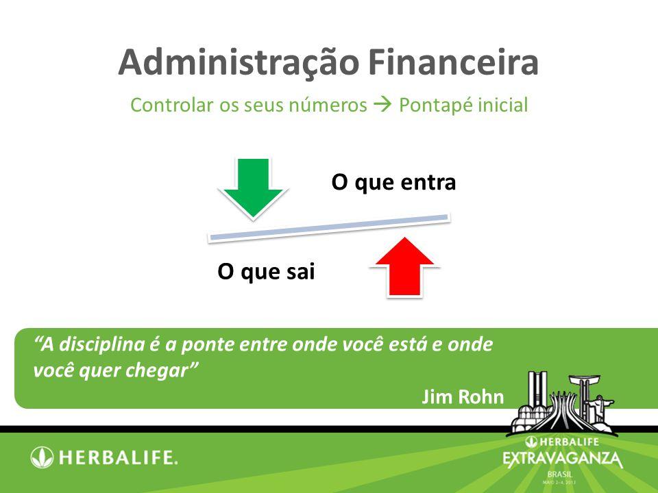 Administração Financeira Controlar os seus números Pontapé inicial O que entra O que sai A disciplina é a ponte entre onde você está e onde você quer chegar Jim Rohn