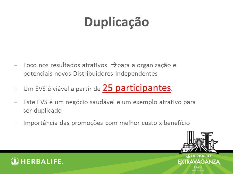 Duplicação Foco nos resultados atrativos para a organização e potenciais novos Distribuidores Independentes Um EVS é viável a partir de 25 participantes.