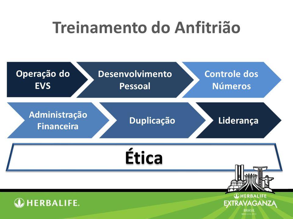 Desenvolvimento Pessoal Operação do EVS LiderançaDuplicação Controle dos Números Administração Financeira Ética Treinamento do Anfitrião