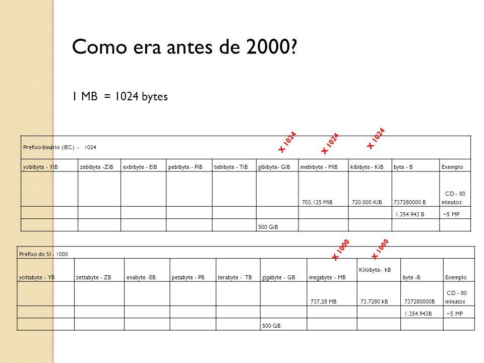 Como era antes de 2000? 1 MB = 1024 bytes Prefixo binário (IEC) - 1024 yobibyte - YiBzebibyte -ZiBexbibyte - EiBpebibyte - PiBtebibyte - TiBgibibyte-