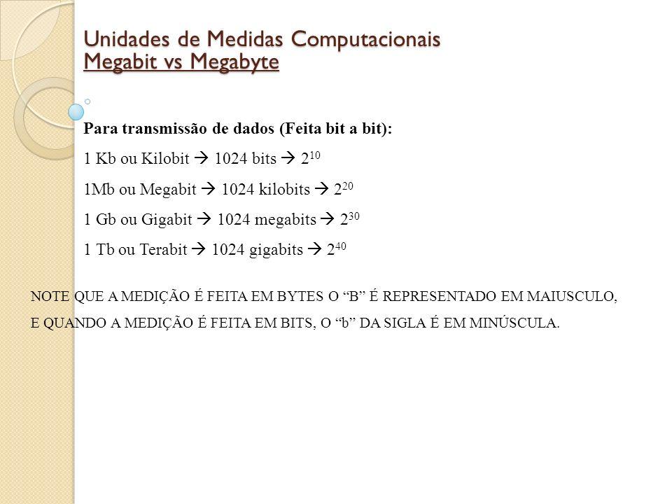 Unidades de Medidas Computacionais Megabit vs Megabyte Para transmissão de dados (Feita bit a bit): 1 Kb ou Kilobit 1024 bits 2 10 1Mb ou Megabit 1024