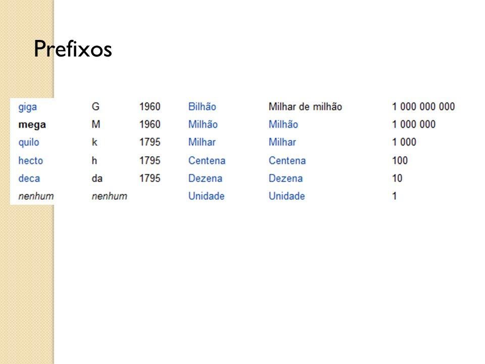 Prefixos