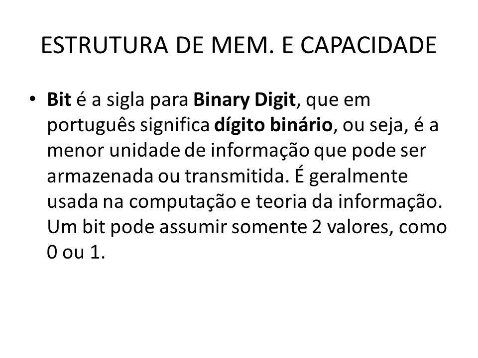 ESTRUTURA DE MEM. E CAPACIDADE Bit é a sigla para Binary Digit, que em português significa dígito binário, ou seja, é a menor unidade de informação qu