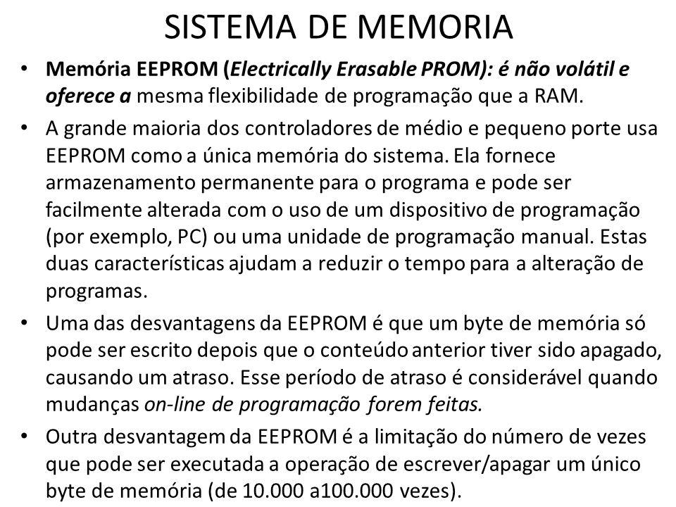 SISTEMA DE MEMORIA Memória EEPROM (Electrically Erasable PROM): é não volátil e oferece a mesma flexibilidade de programação que a RAM. A grande maior