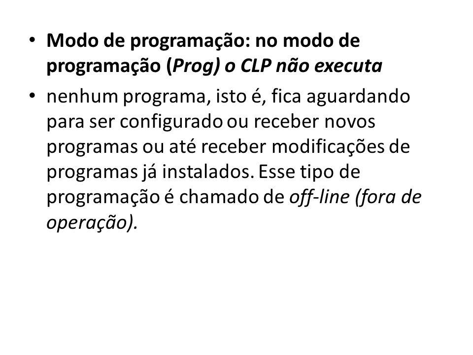 Modo de programação: no modo de programação (Prog) o CLP não executa nenhum programa, isto é, fica aguardando para ser configurado ou receber novos pr