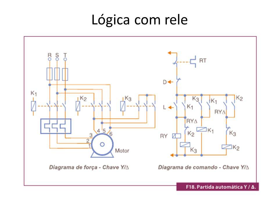 Para poder analisar um circuito elétrico industrial, o técnico deve ter em mente um conceito fundamental: tratar o circuito em duas partes separadas (circuito de comando, e circuito de força).