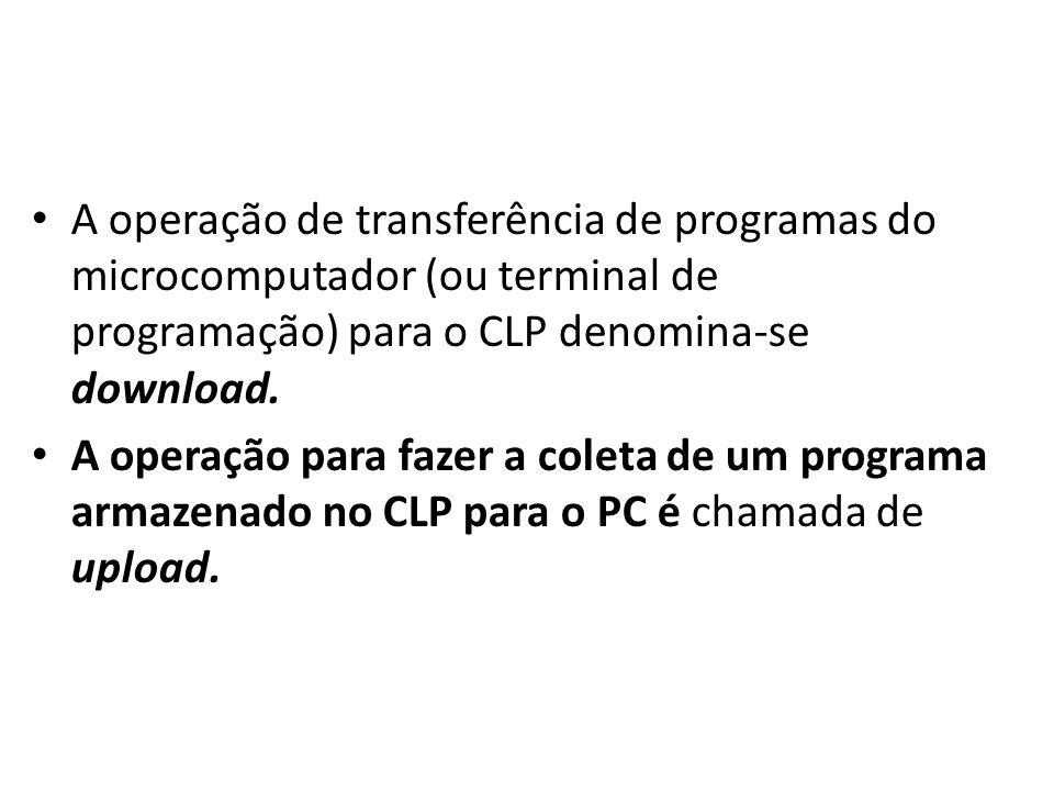 A operação de transferência de programas do microcomputador (ou terminal de programação) para o CLP denomina-se download. A operação para fazer a cole