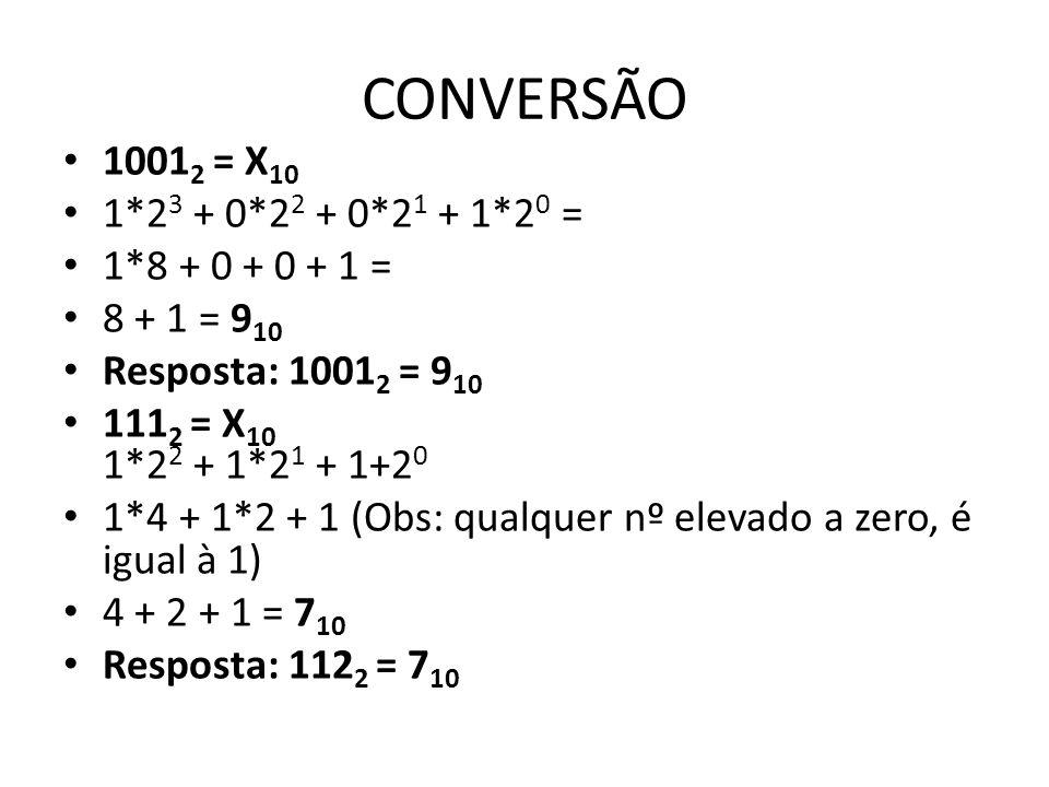 CONVERSÃO 1001 2 = X 10 1*2 3 + 0*2 2 + 0*2 1 + 1*2 0 = 1*8 + 0 + 0 + 1 = 8 + 1 = 9 10 Resposta: 1001 2 = 9 10 111 2 = X 10 1*2 2 + 1*2 1 + 1+2 0 1*4
