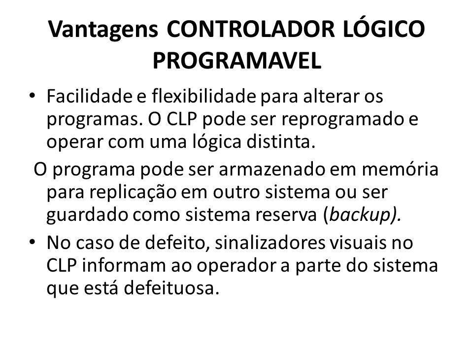 Vantagens CONTROLADOR LÓGICO PROGRAMAVEL Facilidade e flexibilidade para alterar os programas. O CLP pode ser reprogramado e operar com uma lógica dis