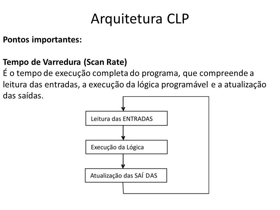 Arquitetura CLP Pontos importantes: Tempo de Varredura (Scan Rate) É o tempo de execução completa do programa, que compreende a leitura das entradas,