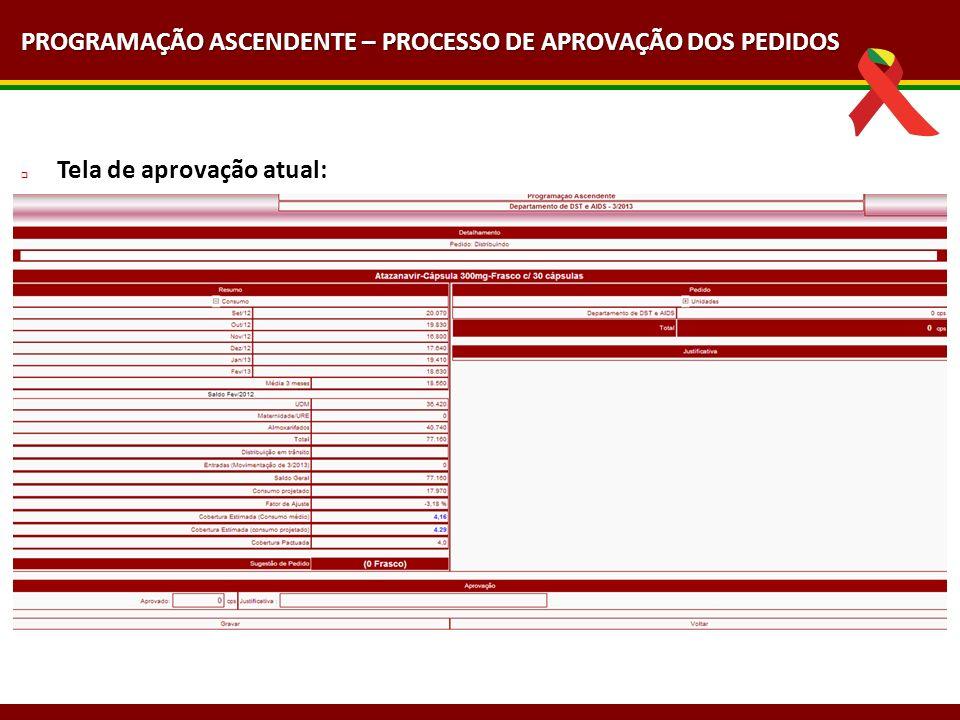 PROGRAMAÇÃO ASCENDENTE – PROCESSO DE APROVAÇÃO DOS PEDIDOS Tela de aprovação atual:
