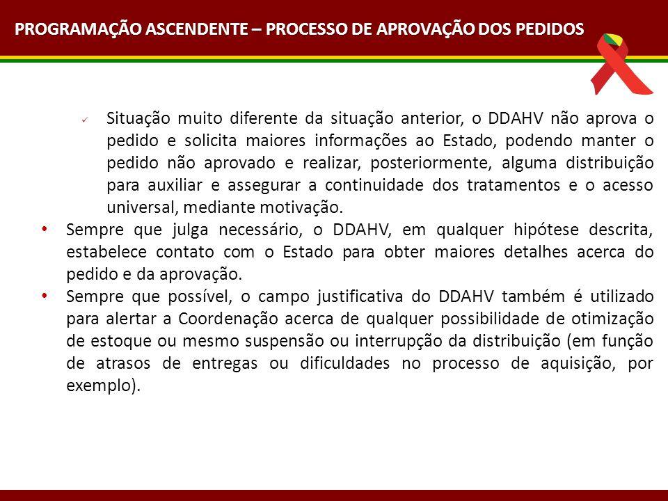 Situação muito diferente da situação anterior, o DDAHV não aprova o pedido e solicita maiores informações ao Estado, podendo manter o pedido não aprov