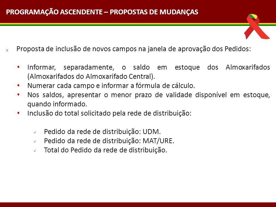 Proposta de inclusão de novos campos na janela de aprovação dos Pedidos: Informar, separadamente, o saldo em estoque dos Almoxarifados (Almoxarifados do Almoxarifado Central).