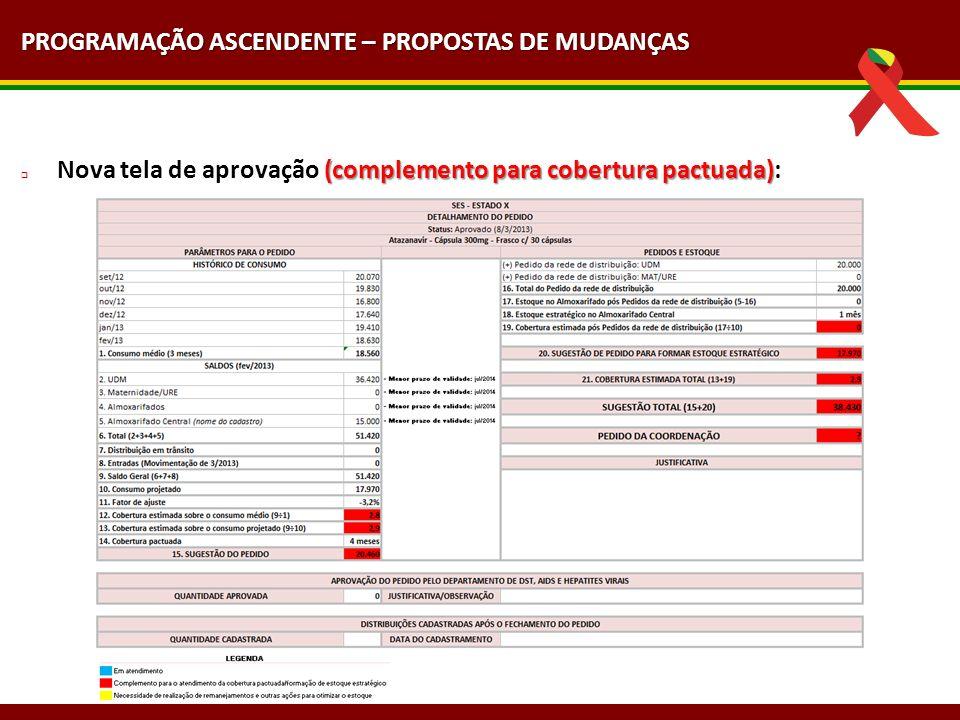 PROGRAMAÇÃO ASCENDENTE – PROPOSTAS DE MUDANÇAS (complemento para cobertura pactuada) Nova tela de aprovação (complemento para cobertura pactuada):